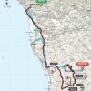 Tirreno-Adriatico 2016 Route 2nd stage: Camaiore - Pomarance - source: gazetta.it
