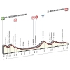 Tirreno-Adriatico 2016 Profile 3rd stage: Castelnuovo Val di Cecina - Montalto di Castro - source: gazetta.it