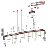 Tirreno-Adriatico 2016 Final kilometres 4th stage: Montalto di Castro - Foligno - source: gazetta.it