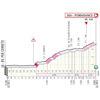 Tirreno-Adriatico 2019 finale stage 2