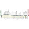 Tirreno-Adriatico 2019 Profile 4th stage: Foligno – Fossombrone - source: www.tirrenoadriatico.it