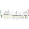 Tirreno-Adriatico 2019 Profile 4th stage: Foligno – Fossombrone - source: www.tirrenoadriatico.it