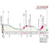Tirreno-Adriatico 2019 Profile 5th stage: Colli al Metauro – Recanati - source: www.tirrenoadriatico.it