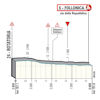 Tirreno-Adriatico 2020 profile finale stage 2 - source www.tirrenoadriatico.it