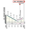 Tirreno-Adriatico 2020 profile finale stage 3 - source www.tirrenoadriatico.it