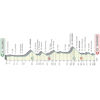 Tirreno-Adriatico 2020 profile stage 3 - source www.tirrenoadriatico.it