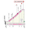 Tirreno-Adriatico 2020 profile finish climb stage 5 - source www.tirrenoadriatico.it