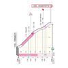 Tirreno-Adriatico 2020 profile finale stage 5 - source www.tirrenoadriatico.it