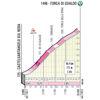 Tirreno-Adriatico 2020 Forca di Gualdo - source www.tirrenoadriatico.it