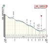 Tirreno-Adriatico 2020 profile finale stage 4 - source www.tirrenoadriatico.it