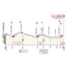 Tirreno-Adriatico 2020 profile circuit stage 7 - source www.tirrenoadriatico.it