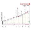 Tirreno-Adriatico 2021 finish stage 2 - source www.tirrenoadriatico.it
