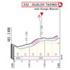 Tirreno-Adriatico 2021 finish stage 3 - source www.tirrenoadriatico.it