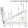 Tirreno-Adriatico 2021 Passo Capannelle, stage 4 - source www.tirrenoadriatico.it
