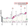 Tirreno-Adriatico 2021 finish climb stage 5 - source www.tirrenoadriatico.it