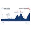 Tour de l'Ain 2020 stage 3
