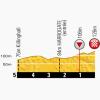 Tour de France 2014 Last kilometres stage 1: Leeds - Harrogate