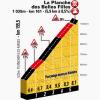Tour de France 2014 stage 10: Climb details La Plance des Belles Filles