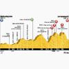 Tour de France 2014 Profile stage 11: Besançon - Oyonnax