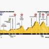 Tour de France 2014 Profile stage 12: Bourg-en-Bresse - Saint-Etienne