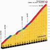 Tour de France 2014 stage 14: Climb details Col d'Izoard