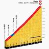 Tour de France 2014 stage 14: Climb details Risoul