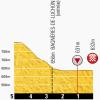 Tour de France 2014 Last kilometres stage 16: Carcassonne - Bagnères-de-Luchon