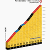 Tour de France 2014 stage 16: Climb details Port de Balès