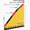 Tour de France 2014 stage 17: Climb details Montée de Saint-Lary Pla d'Adet