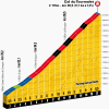 Tour de France 2014 stage 18: Climb details Col du Tourmalet