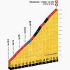 Tour de France 2014 stage 18: Climb details Montée du Hautacam