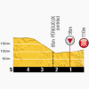 Tour de France 2014 Last kilometres stage 20: Bergerac – Périgueux