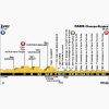 Tour de France 2014 Profile stage 21: Evry – Paris/Champs-Elysées