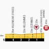 Tour de France 2014 Last kilometres stage 4: Le Touquet - Lille
