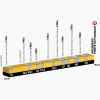 Tour de France 2014 stage 5: The cobble stones between Ieper and Arenberg
