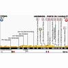 Tour de France 2014 Stage 5: Ypres (B) - Arenberg/Porte Hainaut