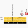 Tour de France 2014 Last kilometres stage 6: Arras - Reims