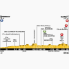 Tour de France 2014 Profile stage 7: Épernay - Nancy