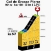Tour de France 2014 stage 8: Col de Grosse Pierre