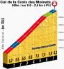 Tour de France 2014 stage 8: Col de la Croix des Moinats