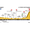 Tour de France 2015 Profile stage 10: Tarbes – Arette la Pierre Saint Martin - source:letour.fr
