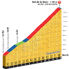 Tour de France 2015 stage 12: Details Col de la Core - source:letour.fr