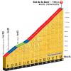 Tour de France 2015 stage 12: Details Col de la Core - source:letour.fr