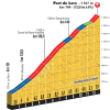 Tour de France 2015 stage 12: Details Port de Lers - source:letour.fr
