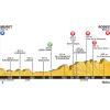Tour de France 2015 Profile stage 13: Muret - Rodez - source:letour.fr