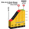 Tour de France 2015 Final kilometres 14th stage - source:letour.fr