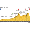 Tour de France 2015 Profile stage 16: Bourg de Péage - Gap - source:letour.fr