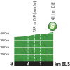 Tour de France 2015 profile intermediate sprint 16th stage - source:letour.fr