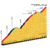 Tour de France 2015 stage 18: Details Col du Glandon - source:letour.fr