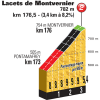 Tour de France 2015 stage 18: Details Lacets de Montvernier - source:letour.fr